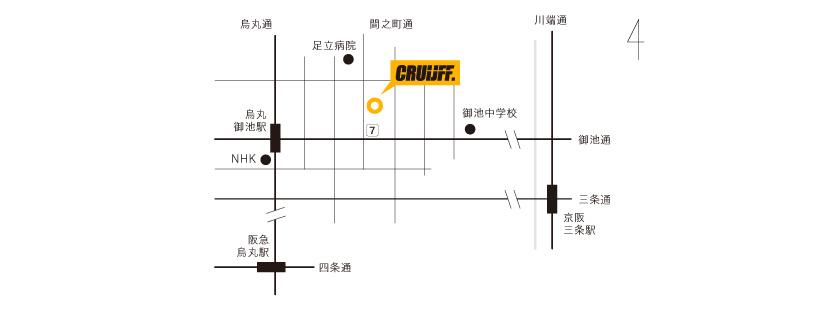cruijff_access